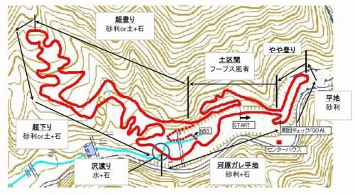 坂内コース